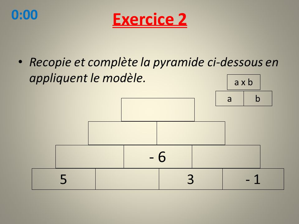 Exercice 2 Recopie et complète la pyramide ci-dessous en appliquent le modèle. ab a x b 53- 1 - 6 0:00