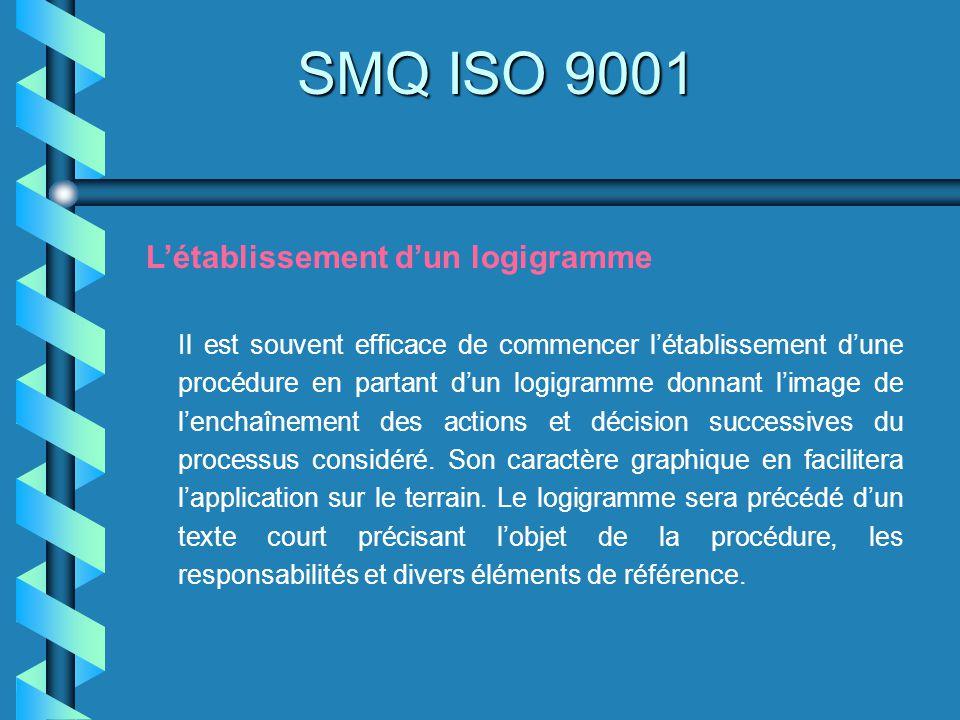 SMQ ISO 9001 Létablissement dun logigramme Il est souvent efficace de commencer létablissement dune procédure en partant dun logigramme donnant limage