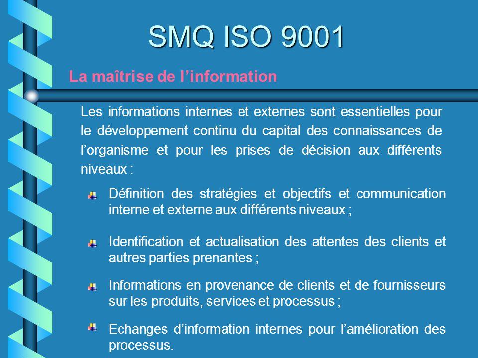 SMQ ISO 9001 La maîtrise de linformation Les informations internes et externes sont essentielles pour le développement continu du capital des connaiss