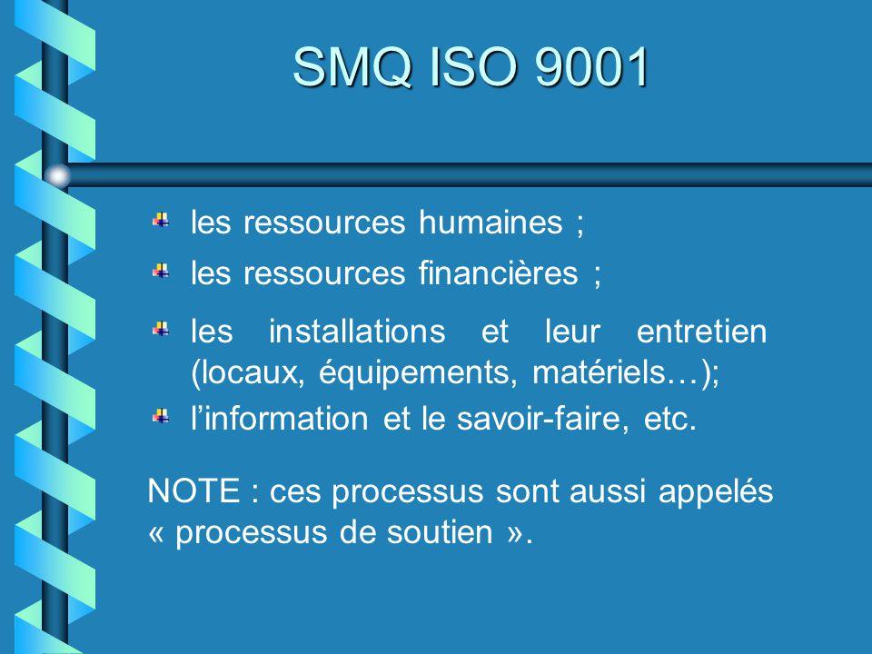 SMQ ISO 9001 les ressources humaines ; les ressources financières ; les installations et leur entretien (locaux, équipements, matériels…); linformatio