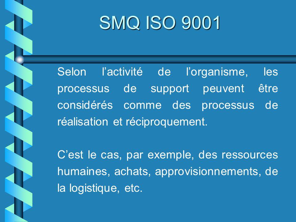 SMQ ISO 9001 Selon lactivité de lorganisme, les processus de support peuvent être considérés comme des processus de réalisation et réciproquement. Ces