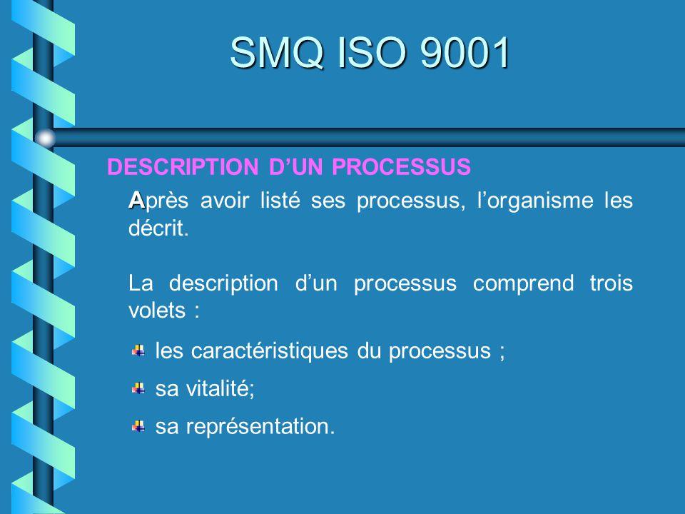 DESCRIPTION DUN PROCESSUS SMQ ISO 9001 A A près avoir listé ses processus, lorganisme les décrit. La description dun processus comprend trois volets :