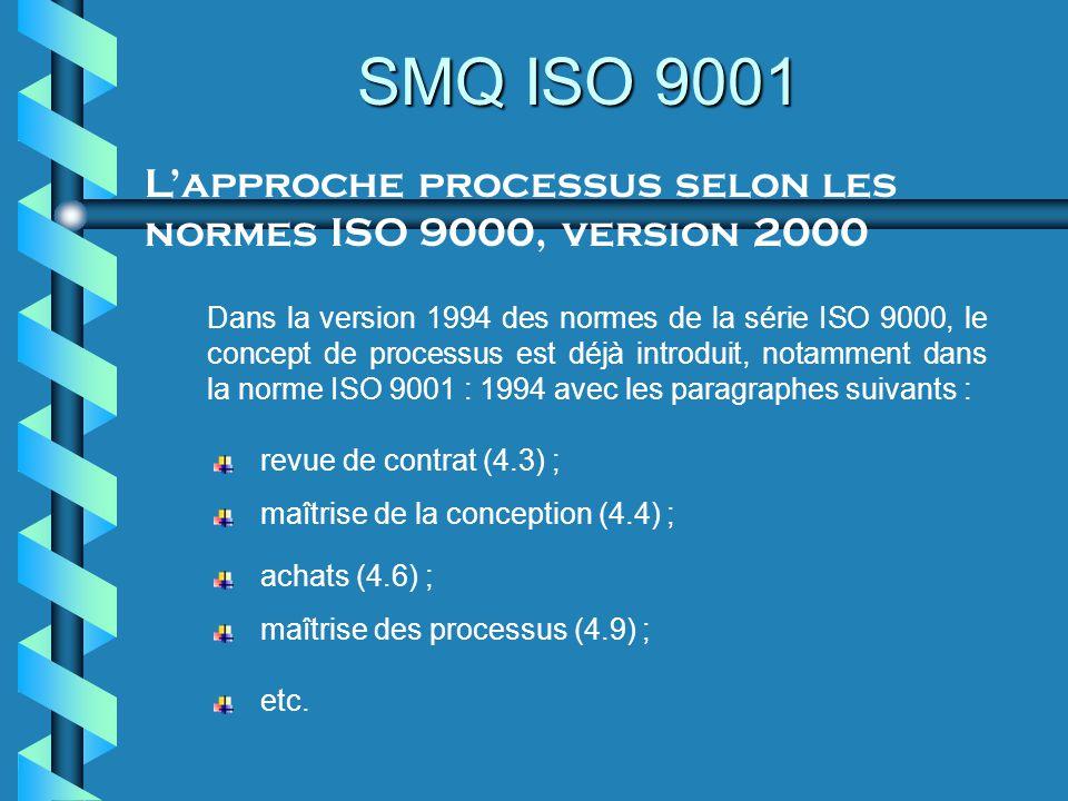 SMQ ISO 9001 Dans la version 2000 des normes de la série ISO 9000, lapproche processus repose sur : lidentification méthodique des processus de lorganisme et de leurs interactions, puis leur management (définition dobjectifs, pilotage, analyse et amélioration).