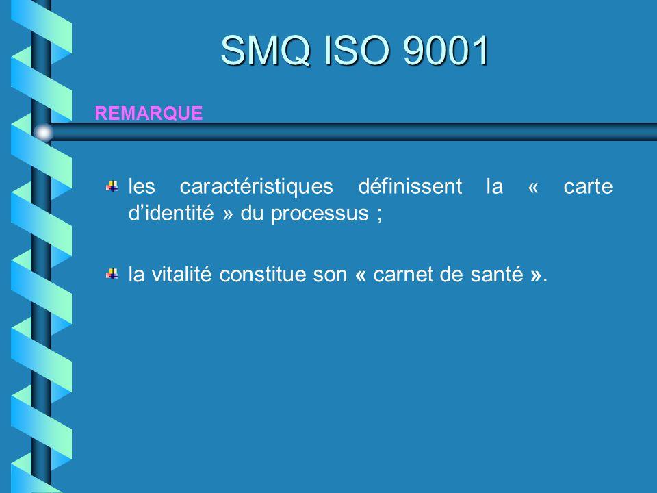 REMARQUE SMQ ISO 9001 les caractéristiques définissent la « carte didentité » du processus ; la vitalité constitue son « carnet de santé ».