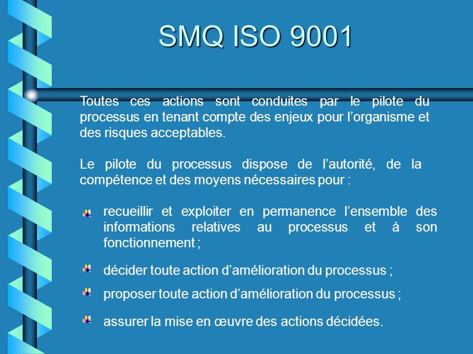 SMQ ISO 9001 Toutes ces actions sont conduites par le pilote du processus en tenant compte des enjeux pour lorganisme et des risques acceptables. Le p
