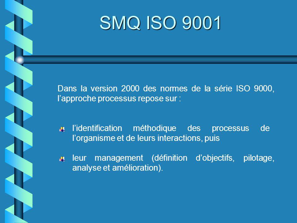 SMQ ISO 9001 Dans la version 2000 des normes de la série ISO 9000, lapproche processus repose sur : lidentification méthodique des processus de lorgan