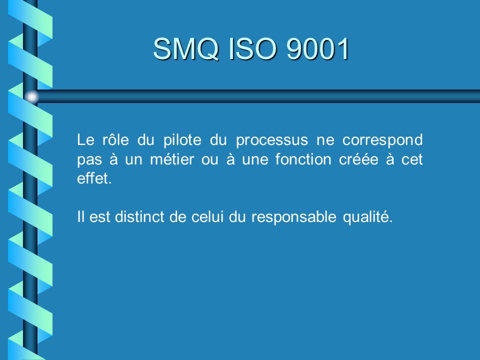 SMQ ISO 9001 Le rôle du pilote du processus ne correspond pas à un métier ou à une fonction créée à cet effet. Il est distinct de celui du responsable