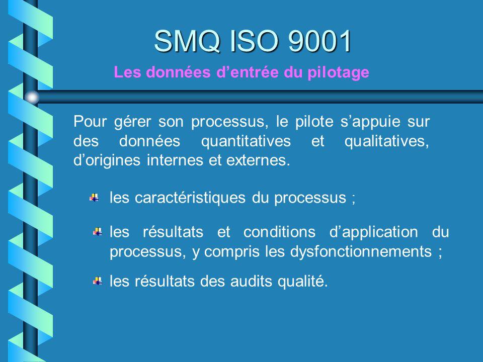 SMQ ISO 9001 Pour gérer son processus, le pilote sappuie sur des données quantitatives et qualitatives, dorigines internes et externes. Les données de