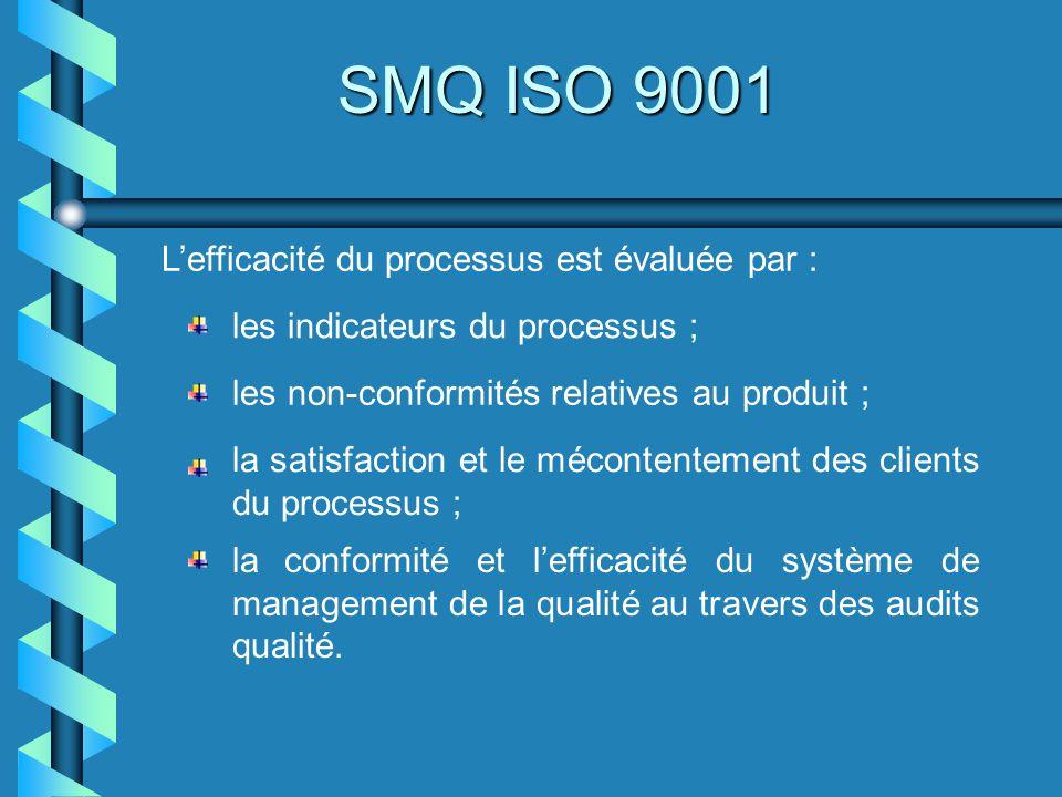 Lefficacité du processus est évaluée par : les indicateurs du processus ; les non-conformités relatives au produit ; la satisfaction et le mécontentem
