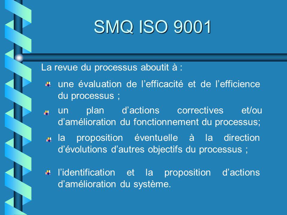 La revue du processus aboutit à : une évaluation de lefficacité et de lefficience du processus ; un plan dactions correctives et/ou damélioration du f