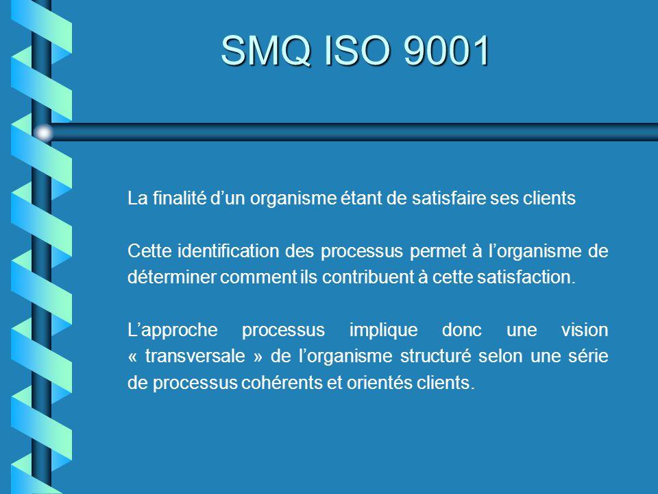 SMQ ISO 9001 Lapproche processus selon la version 2000 des normes ISO 9000 : - permet de mieux maîtriser les interfaces entre les activités - incite les différents acteurs à travailler vers un objectif commun et partagé.