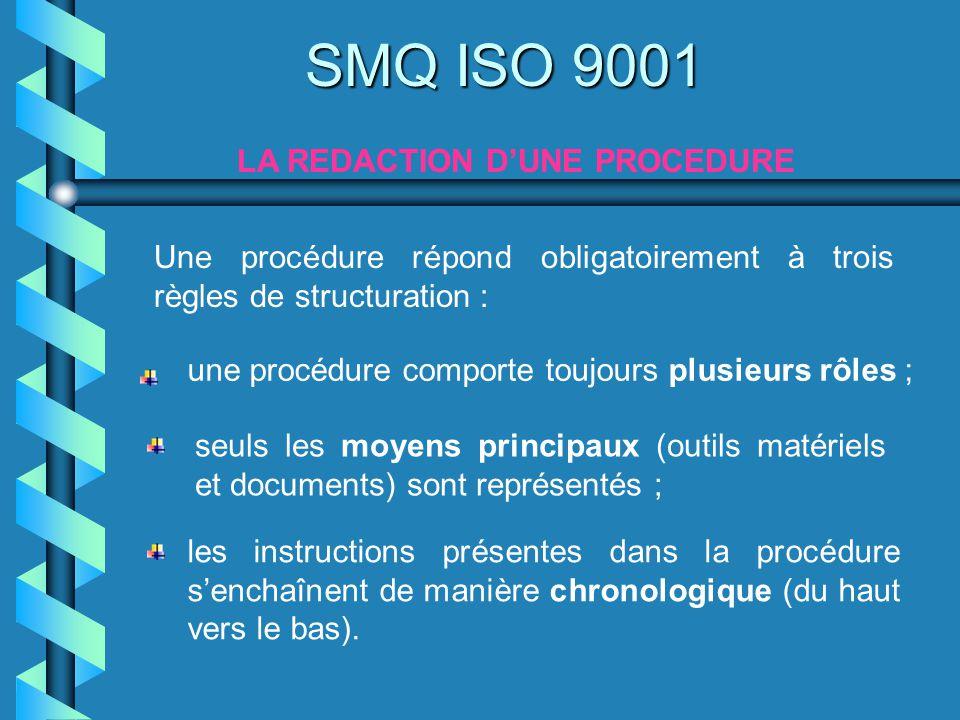 SMQ ISO 9001 LA REDACTION DUNE PROCEDURE Une procédure répond obligatoirement à trois règles de structuration : les instructions présentes dans la pro