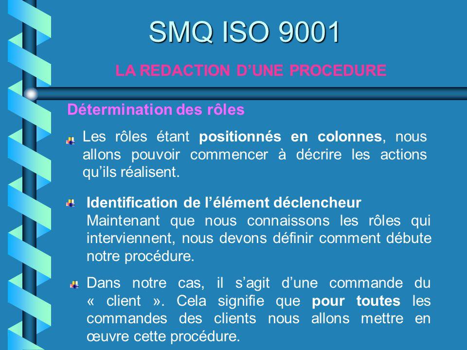 SMQ ISO 9001 LA REDACTION DUNE PROCEDURE Les rôles étant positionnés en colonnes, nous allons pouvoir commencer à décrire les actions quils réalisent.