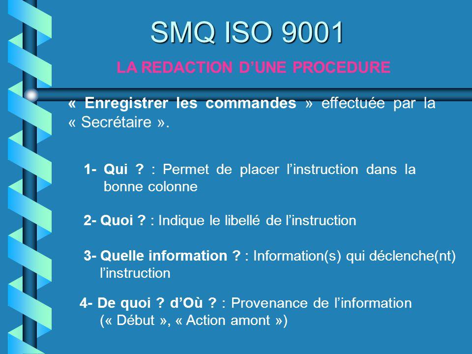 SMQ ISO 9001 LA REDACTION DUNE PROCEDURE 1- Qui ? : Permet de placer linstruction dans la bonne colonne « Enregistrer les commandes » effectuée par la