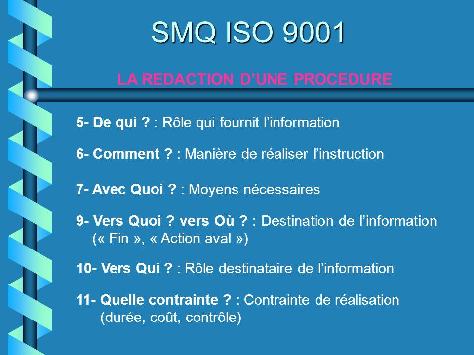 SMQ ISO 9001 LA REDACTION DUNE PROCEDURE 5- De qui ? : Rôle qui fournit linformation 6- Comment ? : Manière de réaliser linstruction 7- Avec Quoi ? :