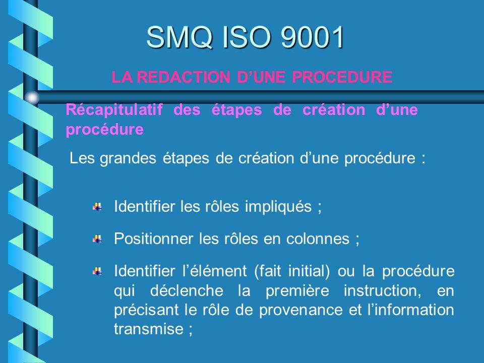 SMQ ISO 9001 LA REDACTION DUNE PROCEDURE Récapitulatif des étapes de création dune procédure Identifier les rôles impliqués ; Positionner les rôles en