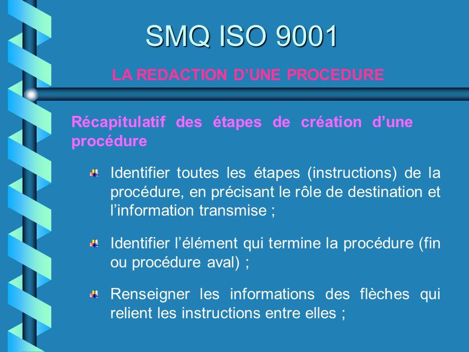SMQ ISO 9001 LA REDACTION DUNE PROCEDURE Récapitulatif des étapes de création dune procédure Identifier toutes les étapes (instructions) de la procédu