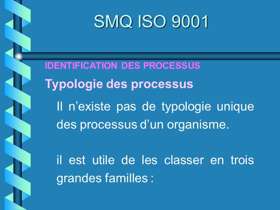 SMQ ISO 9001 IDENTIFICATION DES PROCESSUS Il nexiste pas de typologie unique des processus dun organisme. il est utile de les classer en trois grandes