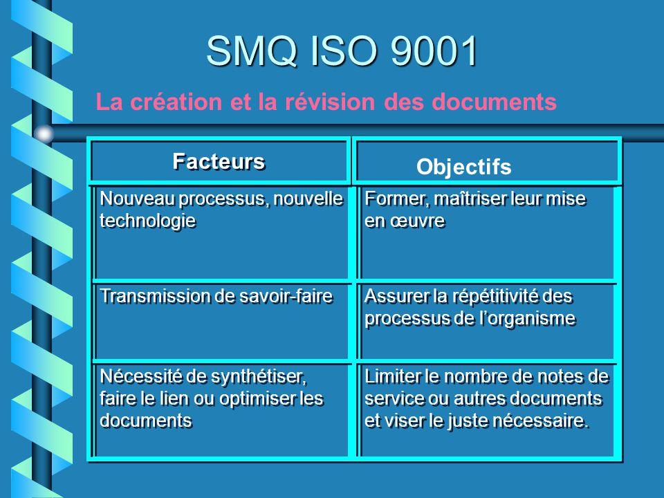 SMQ ISO 9001 La création et la révision des documents Nouveau processus, nouvelle technologie Nouveau processus, nouvelle technologie Former, maîtrise
