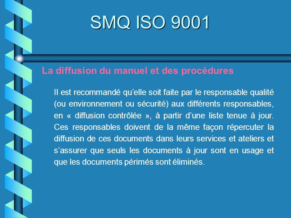 SMQ ISO 9001 La diffusion du manuel et des procédures Il est recommandé quelle soit faite par le responsable qualité (ou environnement ou sécurité) au