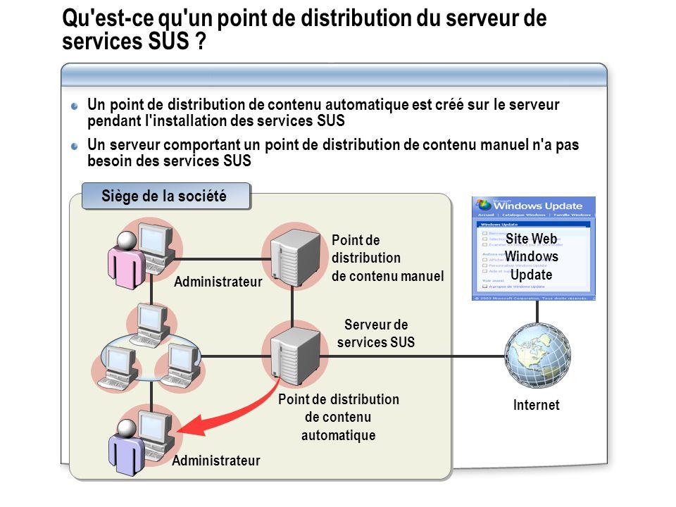 Qu'est-ce qu'un point de distribution du serveur de services SUS ? Un point de distribution de contenu automatique est créé sur le serveur pendant l'i