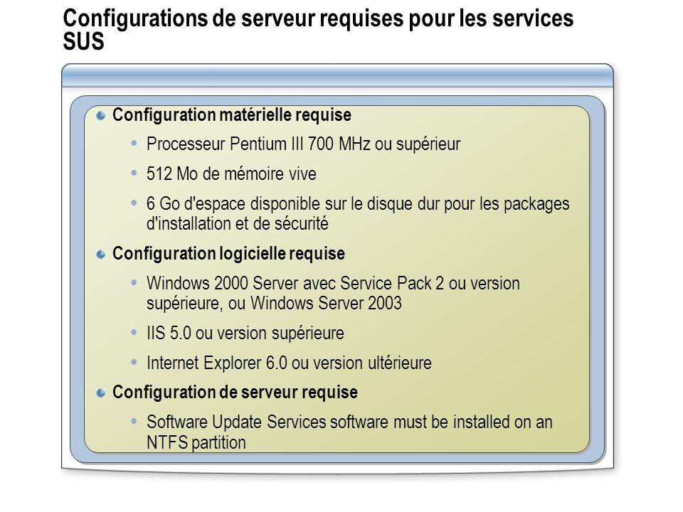 Configurations de serveur requises pour les services SUS Configuration matérielle requise Processeur Pentium III 700 MHz ou supérieur 512 Mo de mémoir