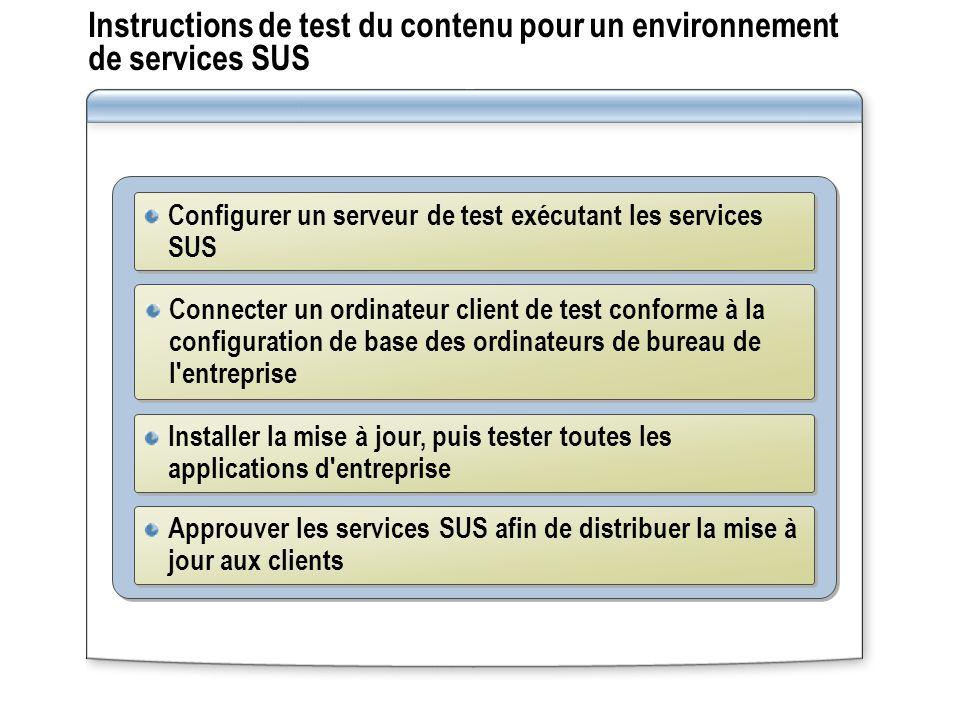 Instructions de test du contenu pour un environnement de services SUS Configurer un serveur de test exécutant les services SUS Connecter un ordinateur