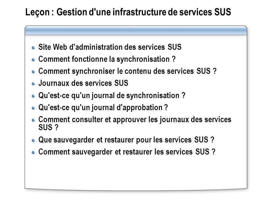 Leçon : Gestion d'une infrastructure de services SUS Site Web d'administration des services SUS Comment fonctionne la synchronisation ? Comment synchr