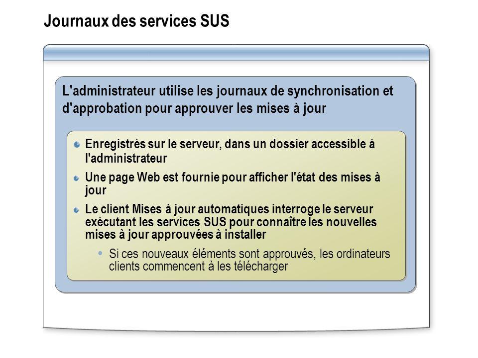 Journaux des services SUS L'administrateur utilise les journaux de synchronisation et d'approbation pour approuver les mises à jour Enregistrés sur le