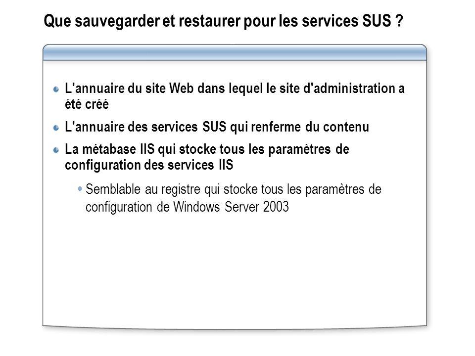Que sauvegarder et restaurer pour les services SUS ? L'annuaire du site Web dans lequel le site d'administration a été créé L'annuaire des services SU