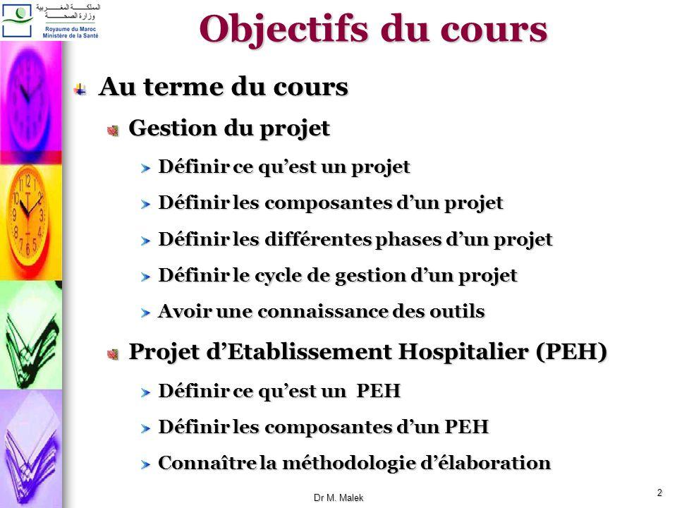 Module Gestion de Projet & Projet dEtablissement Hospitalier INSTITUT DE FORMATION AUX CARRIERES DE SANTE RABAT Dr Mohammed Malek UMER / DHSA