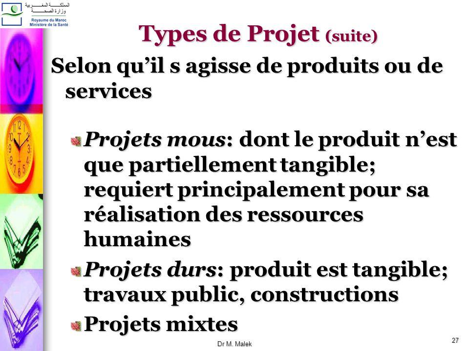 26 II.Types de Projet Selon la taille du projet: Petits projets (moins de 1 millions de $) Moyens projets ( 1-25 millions de $) Grands projets ( 25-50