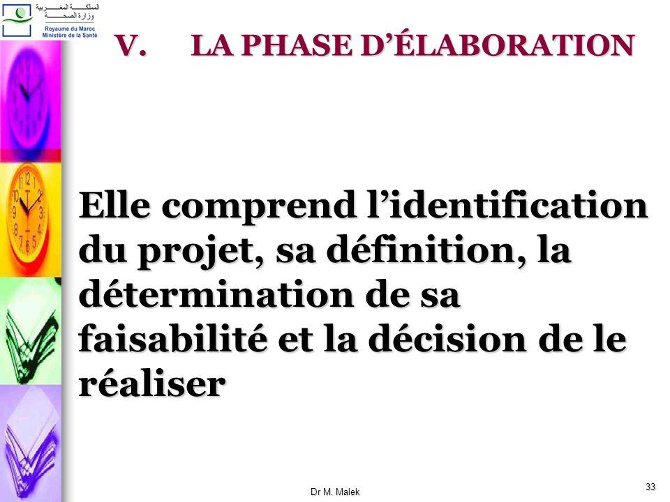 32 V.Les quatre phases de projet La phase délaboration La phase de planification La phase dexécution La phase de clôture Dr M. Malek