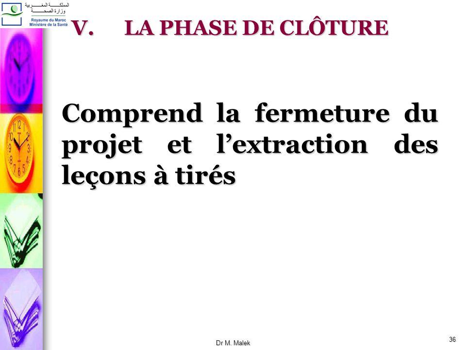 35 V.LA PHASE DEXÉCUTION Elle comprend l exécution des taches nécessaires à la production et à la livraison de lextrant Dr M. Malek