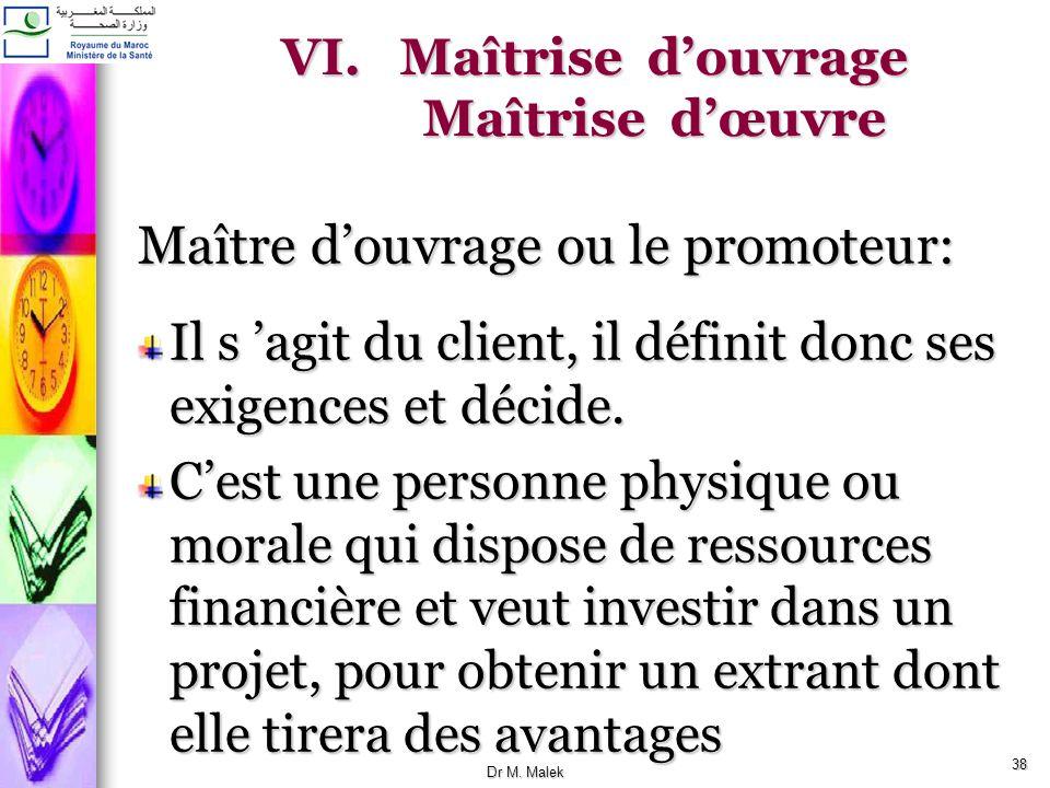 37 V.Le cycle de vie dun projet Daprès Albert (1996 ) Développement I dentificationDéfinitionRéalisationTerminaison Dr M. Malek