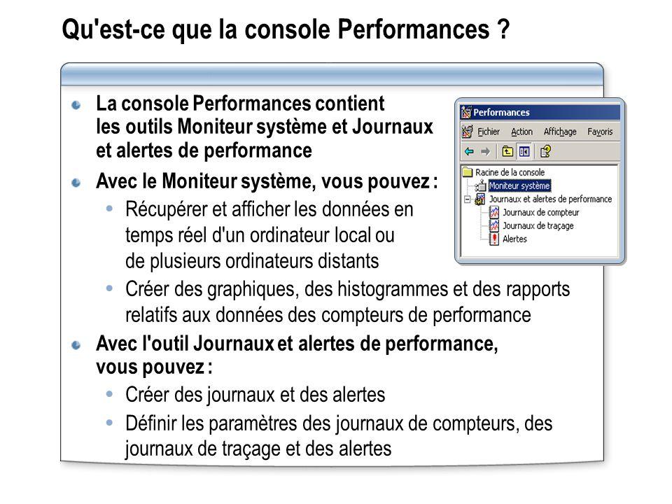 Qu'est-ce que la console Performances ? La console Performances contient les outils Moniteur système et Journaux et alertes de performance Avec le Mon