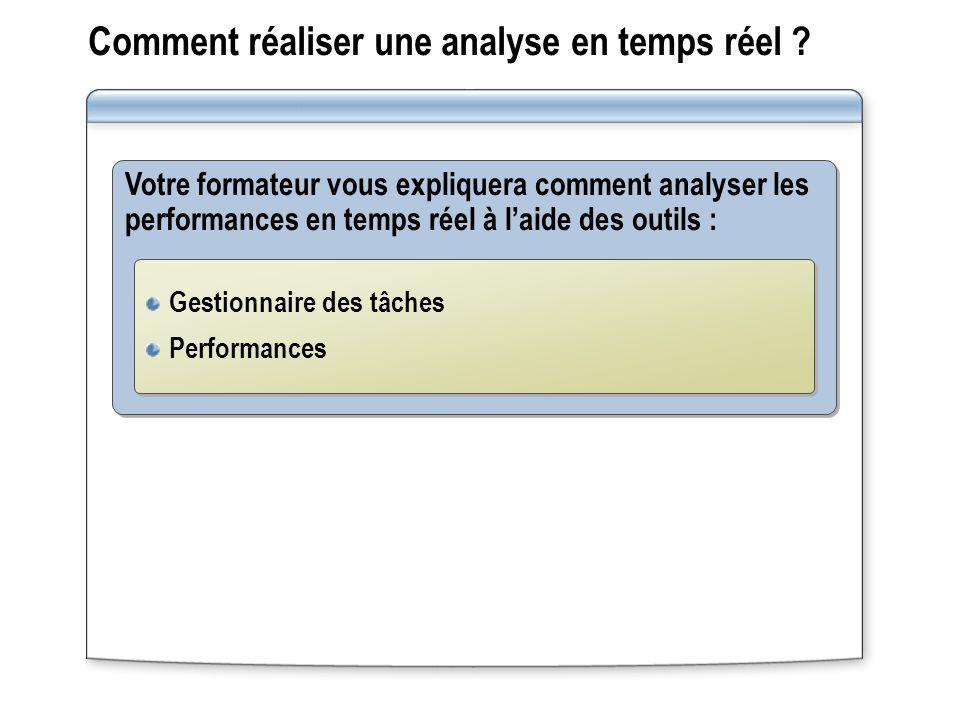Comment réaliser une analyse en temps réel ? Votre formateur vous expliquera comment analyser les performances en temps réel à laide des outils : Gest