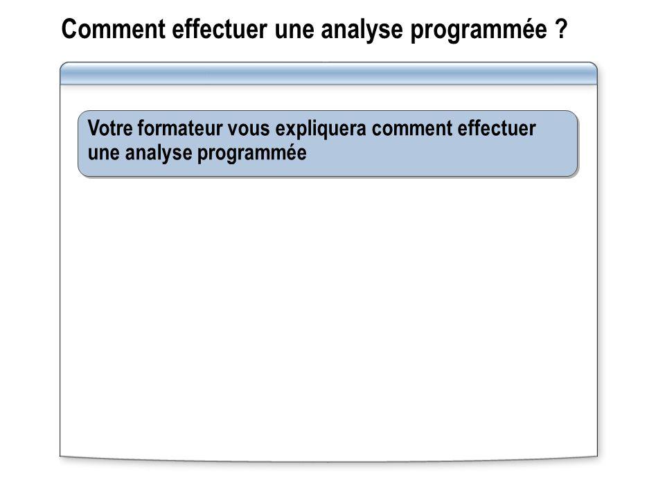 Comment effectuer une analyse programmée ? Votre formateur vous expliquera comment effectuer une analyse programmée