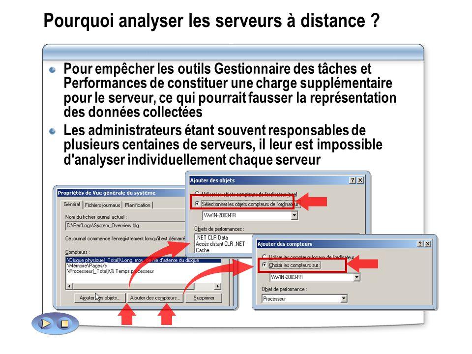 Pourquoi analyser les serveurs à distance ? Pour empêcher les outils Gestionnaire des tâches et Performances de constituer une charge supplémentaire p
