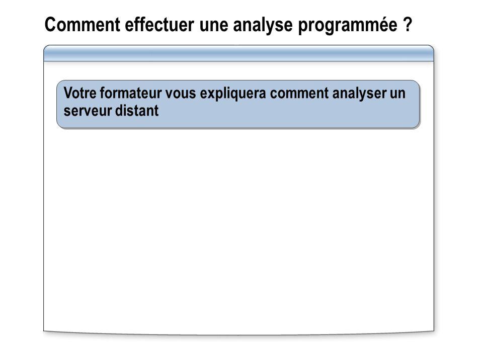 Votre formateur vous expliquera comment analyser un serveur distant Comment effectuer une analyse programmée ?