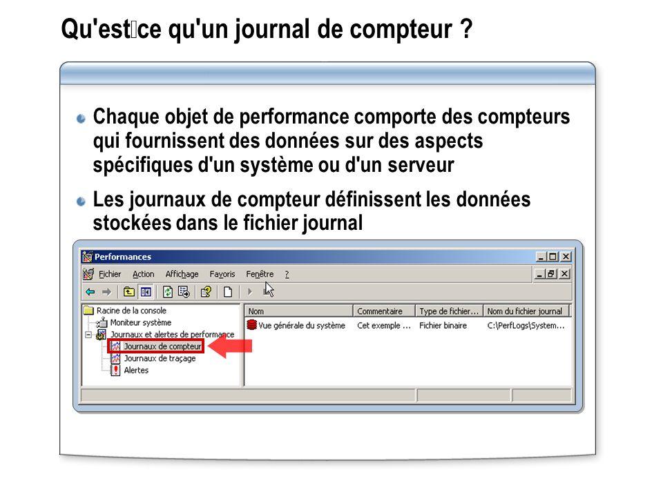 Qu'estce qu'un journal de compteur ? Chaque objet de performance comporte des compteurs qui fournissent des données sur des aspects spécifiques d'un s