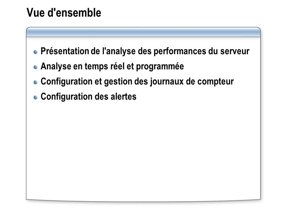 Vue d'ensemble Présentation de l'analyse des performances du serveur Analyse en temps réel et programmée Configuration et gestion des journaux de comp