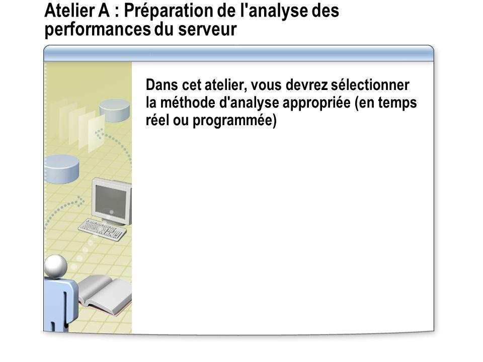 Atelier A : Préparation de l'analyse des performances du serveur Dans cet atelier, vous devrez sélectionner la méthode d'analyse appropriée (en temps