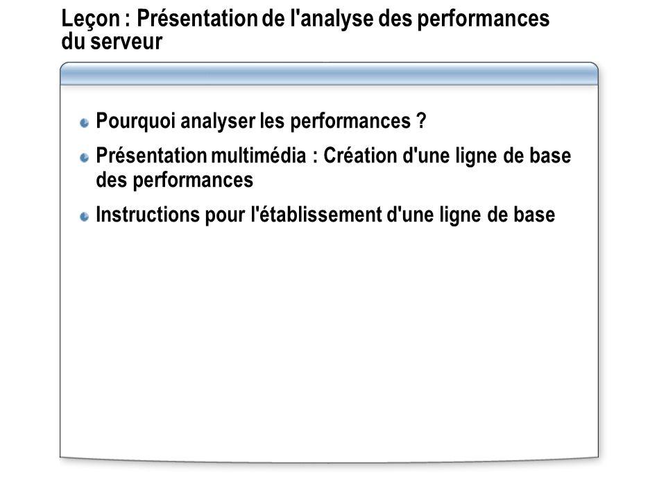Leçon : Présentation de l'analyse des performances du serveur Pourquoi analyser les performances ? Présentation multimédia : Création d'une ligne de b
