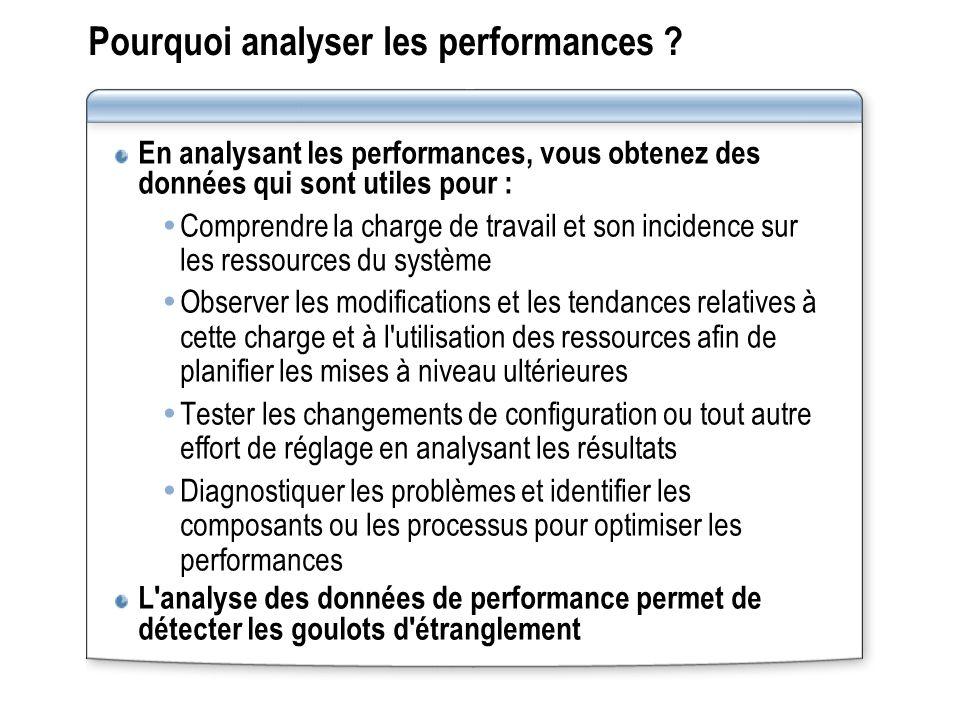 Pourquoi analyser les performances ? En analysant les performances, vous obtenez des données qui sont utiles pour : Comprendre la charge de travail et