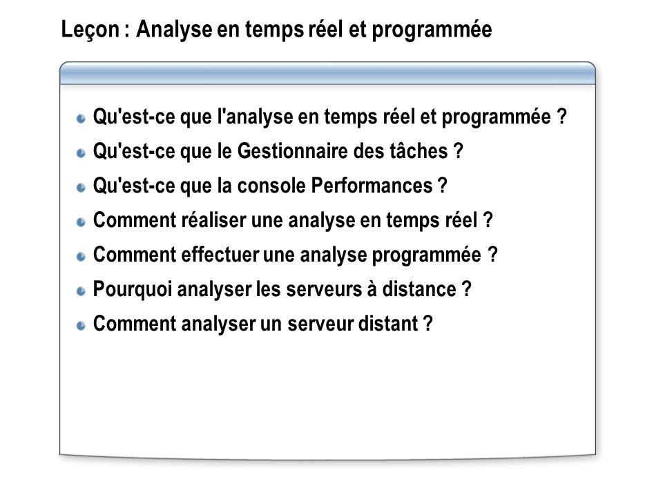 Leçon : Analyse en temps réel et programmée Qu'est-ce que l'analyse en temps réel et programmée ? Qu'est-ce que le Gestionnaire des tâches ? Qu'est-ce