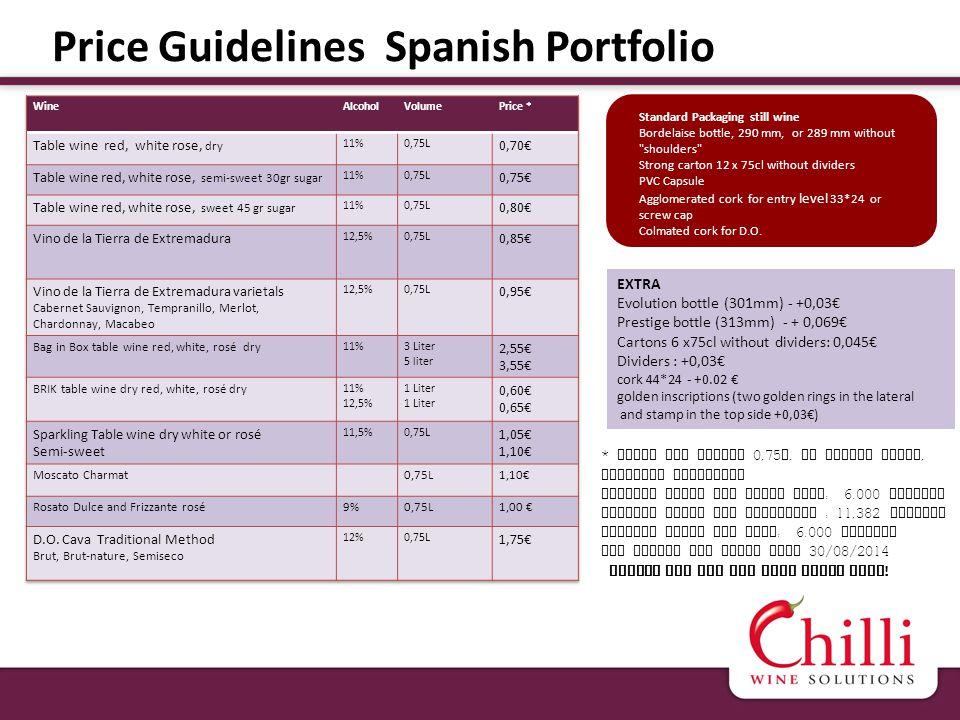 Price Guidelines Spanish Portfolio * Price per bottle 0,75 l, ex cellar Spain, Standard packaging Minimum order for still wine : 6.000 bottles Minimum