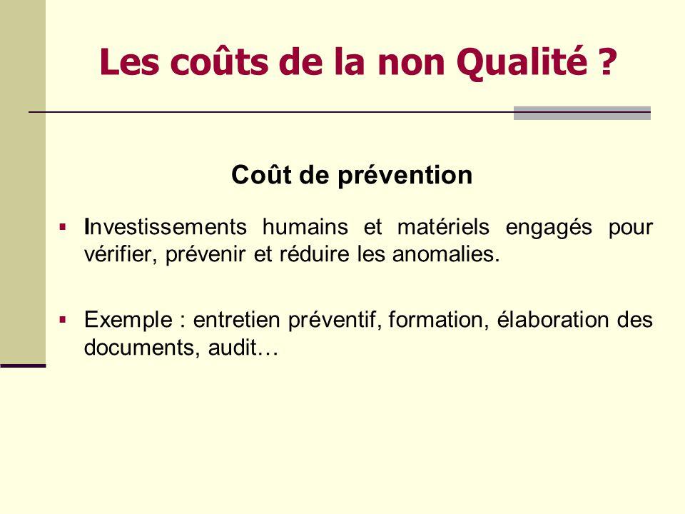 Les coûts de la non Qualité ? Coût de détection Dépenses engagées pour vérifier la conformité des produits aux exigences de qualité. Exemple : Contrôl
