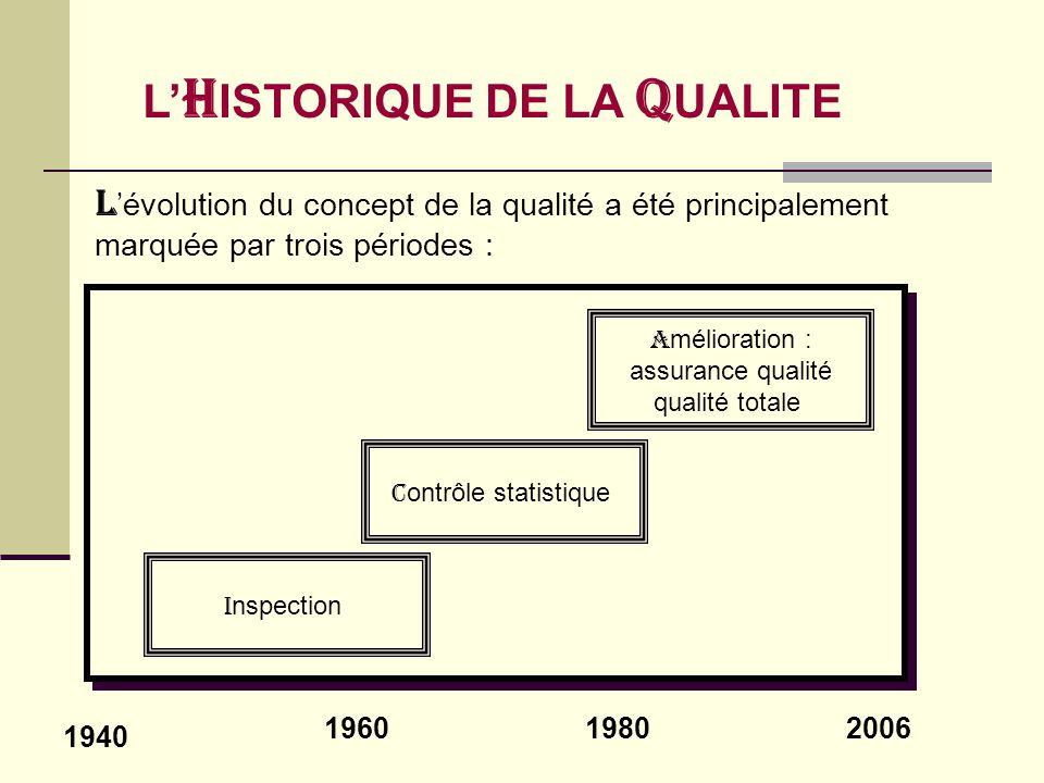 Historique de la Qualité et Mondialisation ?