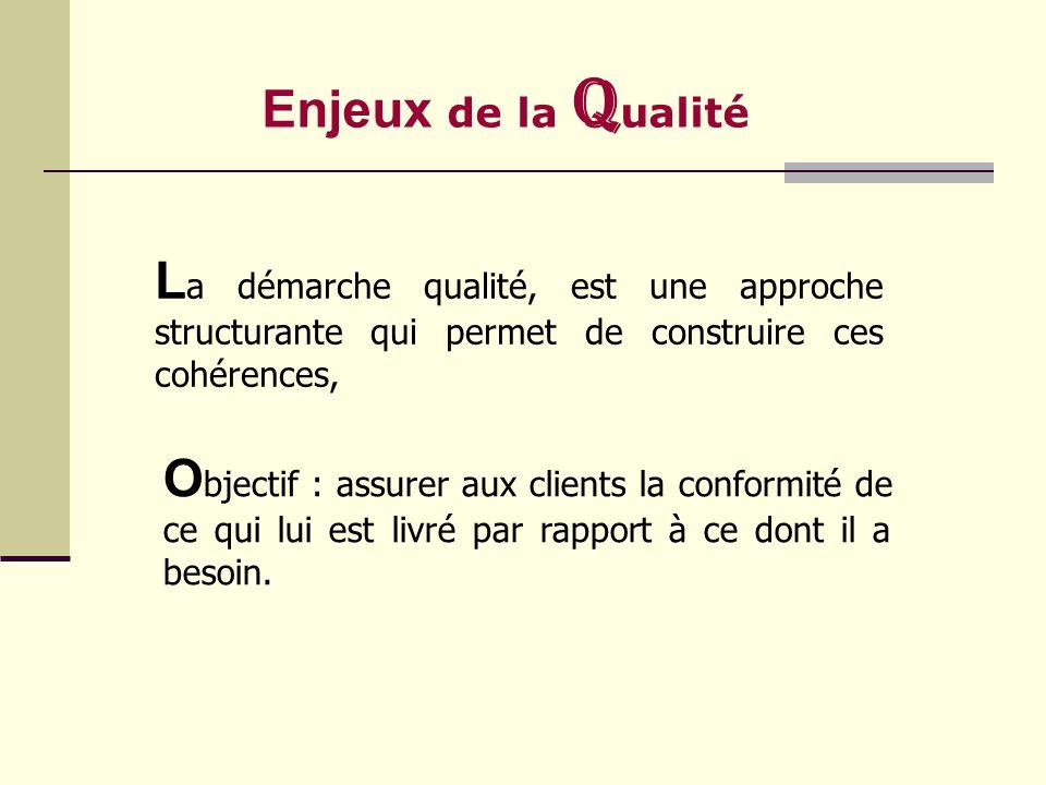 Cohérence entre : les attentes du client et la réponse fournie ; les engagements pris et ce qui a été réalisé ; ce qui a été écrit et ce qui a été fai